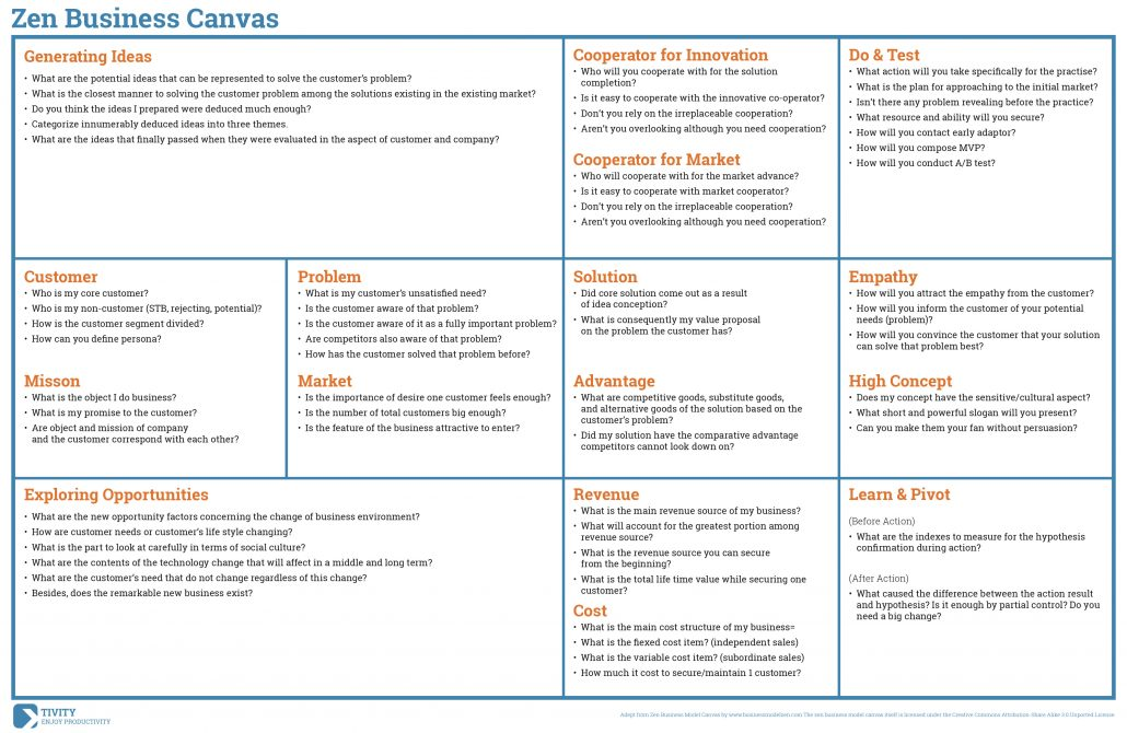 Canvas Templates - TIVITY Guide